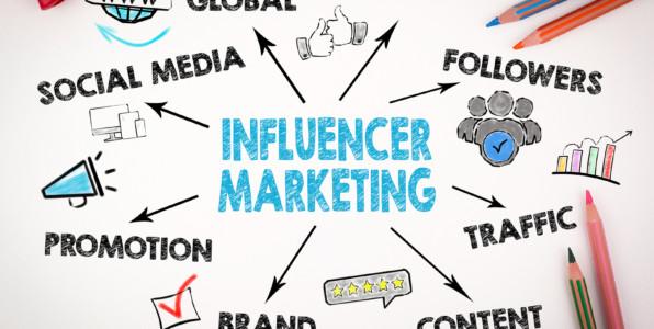 Influencer Marketing ทำงานอย่างไร