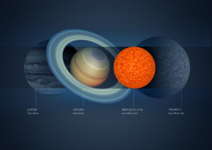 ดาวที่เล็กที่สุดในจักรวาล